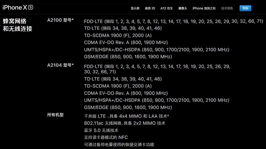 iPhone 网络支持列表中国官网描述