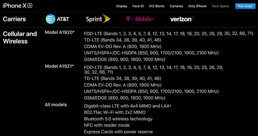 iPhone 网络支持列表美国官网描述