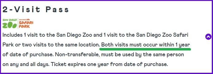 圣地亚哥动物园和圣地亚哥野生动物园两日票