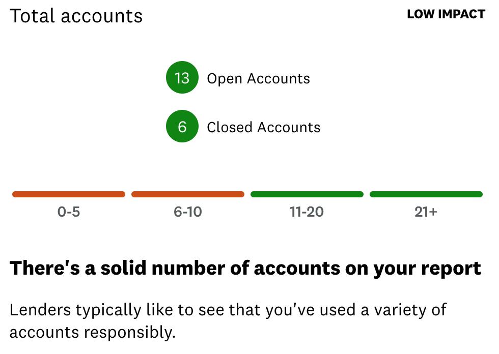 信用账户数量