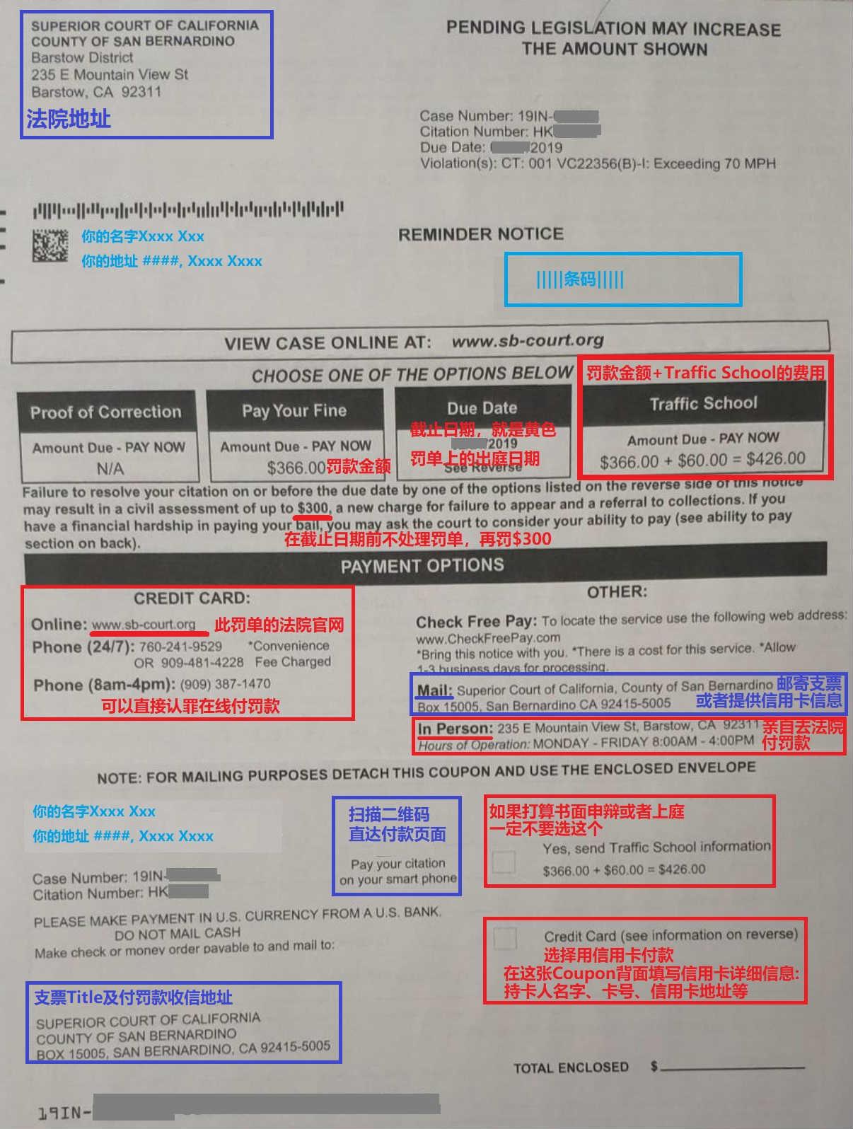 交通罚单 法院通知信 Reminder Notice